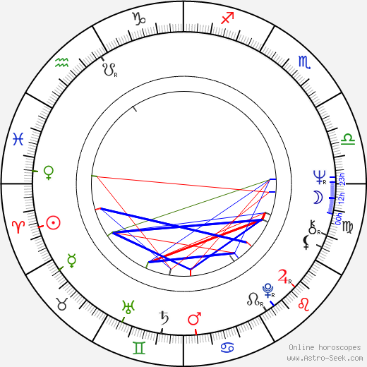 Judith McConnell birth chart, Judith McConnell astro natal horoscope, astrology
