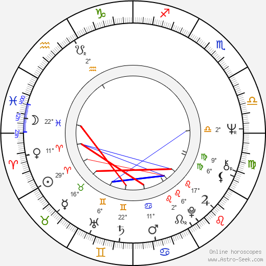Jung Ha Yun birth chart, biography, wikipedia 2018, 2019