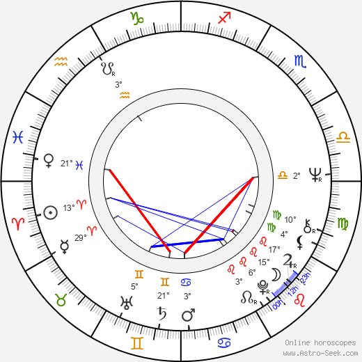 Lamberto Bava birth chart, biography, wikipedia 2019, 2020
