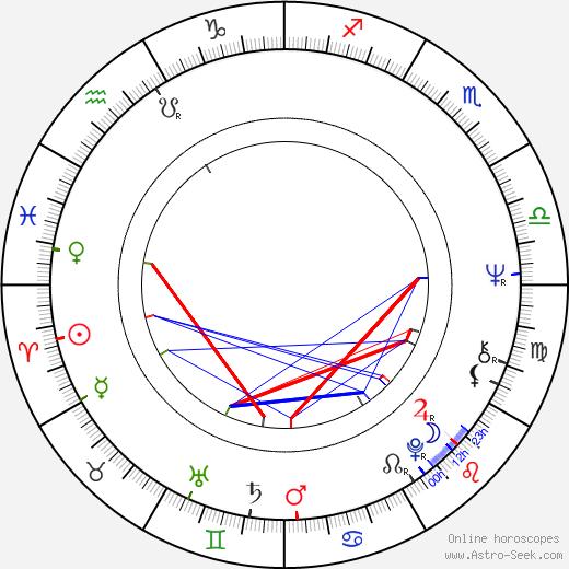 Lamberto Bava birth chart, Lamberto Bava astro natal horoscope, astrology