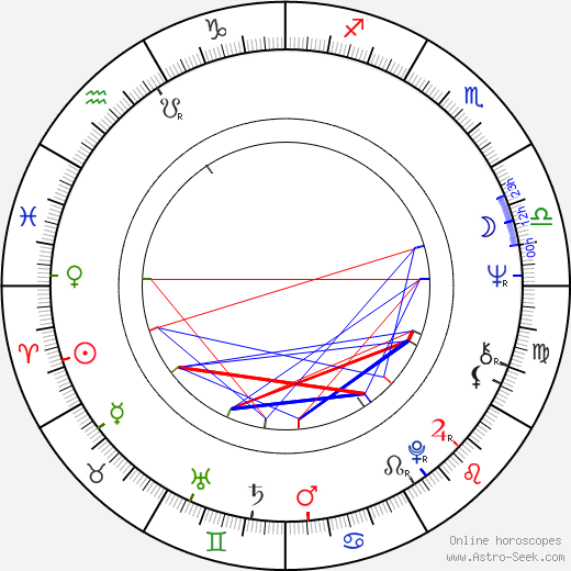 Lilith Ungerer birth chart, Lilith Ungerer astro natal horoscope, astrology