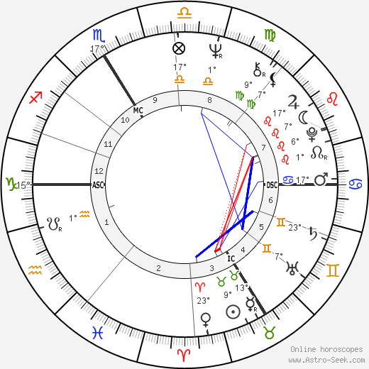Marc P. G. Berthier birth chart, biography, wikipedia 2017, 2018