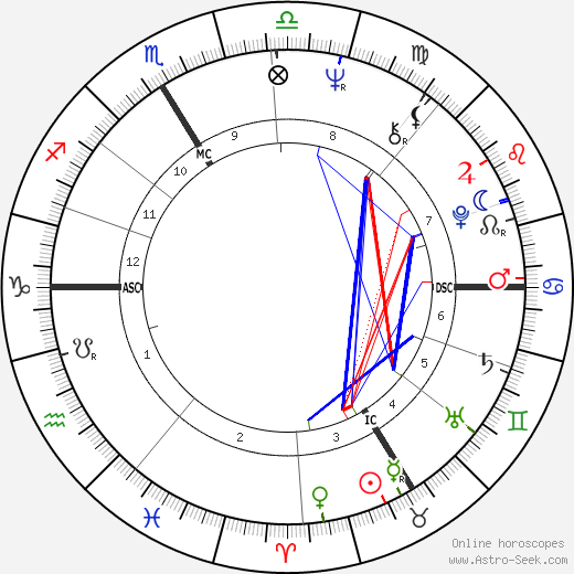 Marc P. G. Berthier astro natal birth chart, Marc P. G. Berthier horoscope, astrology