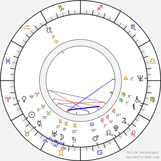 Mike Kennedy birth chart, biography, wikipedia 2020, 2021
