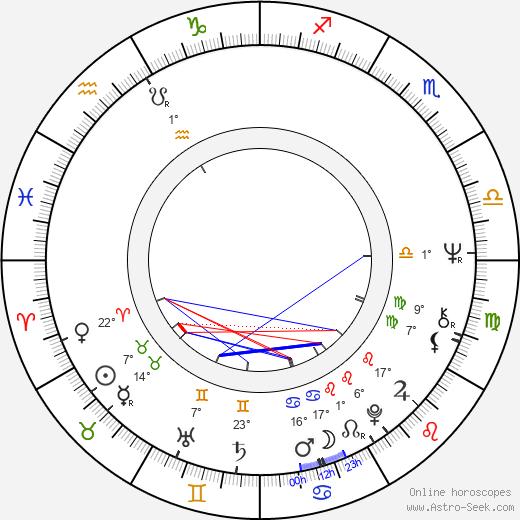 Neil Summers tema natale, biography, Biografia da Wikipedia 2020, 2021