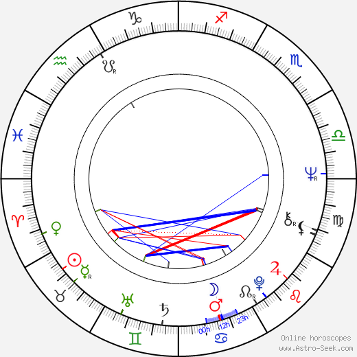 Neil Summers tema natale, oroscopo, Neil Summers oroscopi gratuiti, astrologia