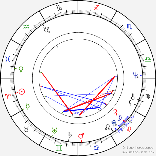 Robert Goebbels birth chart, Robert Goebbels astro natal horoscope, astrology