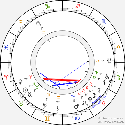 Rudi Assauer birth chart, biography, wikipedia 2017, 2018