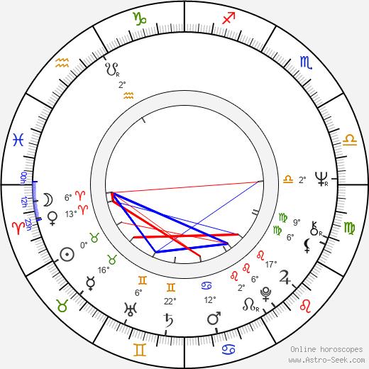 Russell Boyd birth chart, biography, wikipedia 2019, 2020