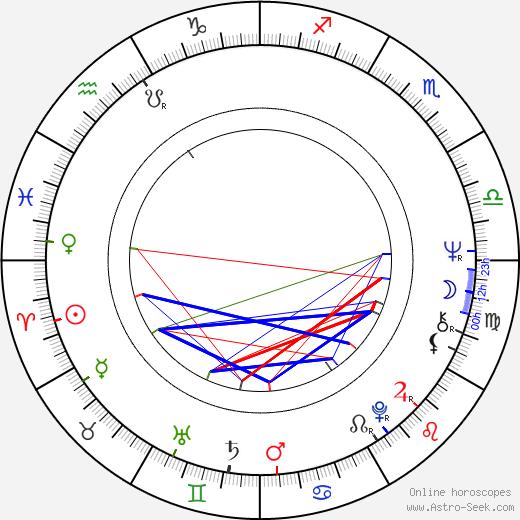 Viveca Lärn tema natale, oroscopo, Viveca Lärn oroscopi gratuiti, astrologia