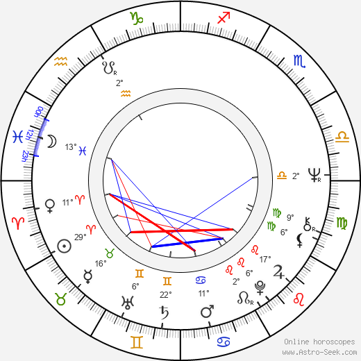 Yves-Marie Maurin birth chart, biography, wikipedia 2019, 2020