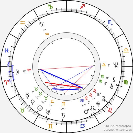 Albert Hammond birth chart, biography, wikipedia 2020, 2021