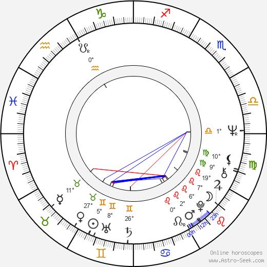 Alex Koenigsmark birth chart, biography, wikipedia 2018, 2019