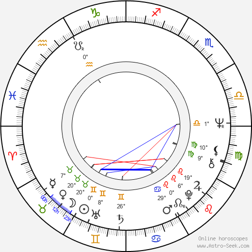 Carmen Villani birth chart, biography, wikipedia 2020, 2021