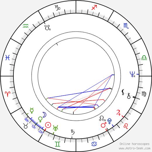 Carmen Villani birth chart, Carmen Villani astro natal horoscope, astrology