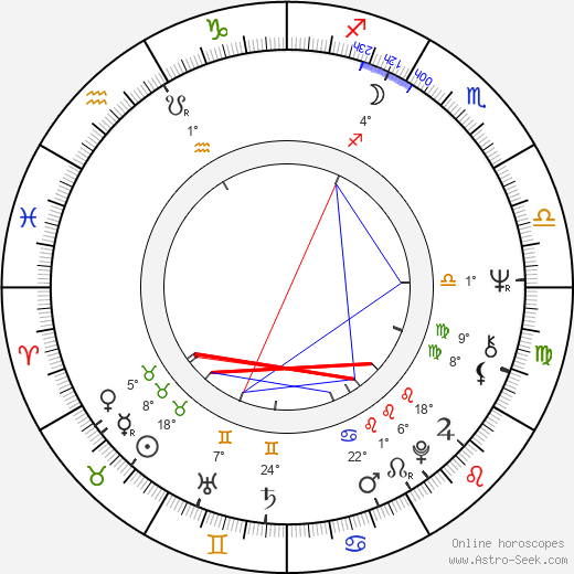 César Costa Filho birth chart, biography, wikipedia 2019, 2020