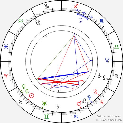 César Costa Filho birth chart, César Costa Filho astro natal horoscope, astrology