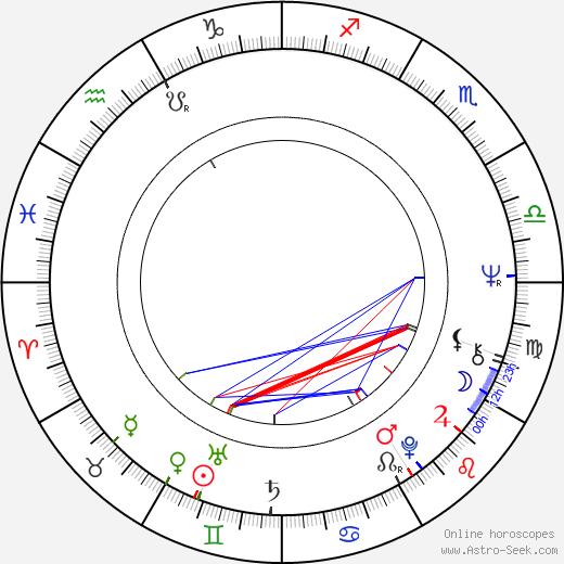 Dagmar Chidolue tema natale, oroscopo, Dagmar Chidolue oroscopi gratuiti, astrologia