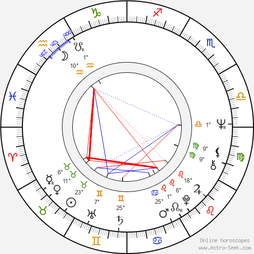 Dagmar Damek birth chart, biography, wikipedia 2018, 2019
