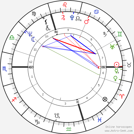 Dave astro natal birth chart, Dave horoscope, astrology