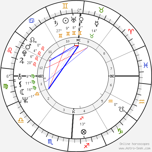 Ellen Black birth chart, biography, wikipedia 2019, 2020