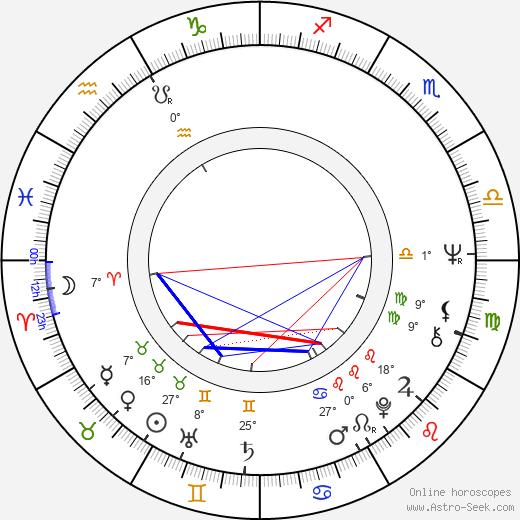 Erkki Seiro birth chart, biography, wikipedia 2020, 2021