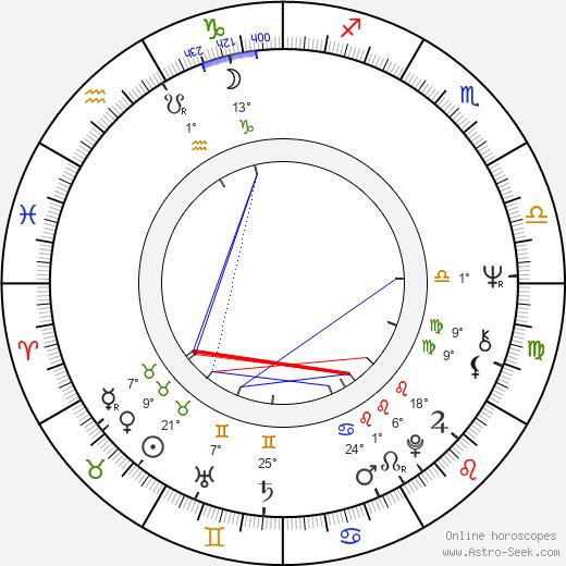 Ewa Kruk birth chart, biography, wikipedia 2019, 2020