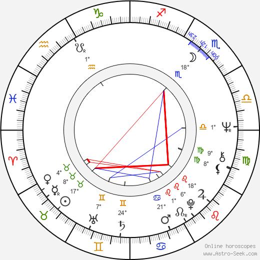 Gary Glitter birth chart, biography, wikipedia 2019, 2020