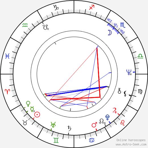 Gary Glitter birth chart, Gary Glitter astro natal horoscope, astrology