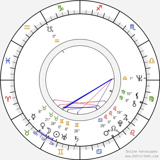 John Flanagan birth chart, biography, wikipedia 2020, 2021