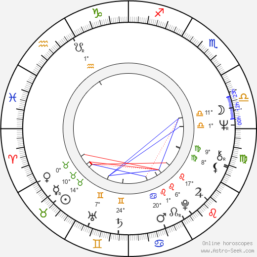 John Rhys-Davies birth chart, biography, wikipedia 2018, 2019