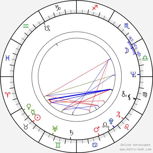 José E. Menendez день рождения гороскоп, José E. Menendez Натальная карта онлайн