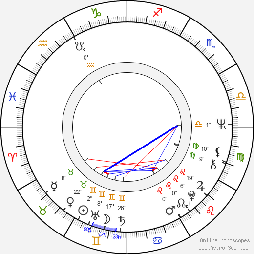 Lena Nyman birth chart, biography, wikipedia 2019, 2020