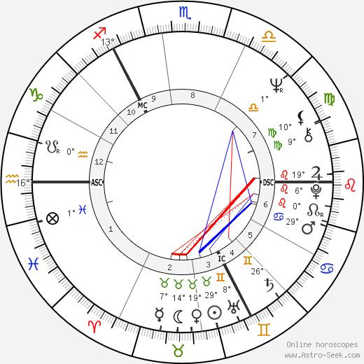 Mary Robinson tema natale, biography, Biografia da Wikipedia 2020, 2021