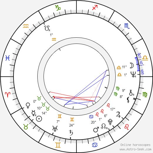 Patrick Longchamps birth chart, biography, wikipedia 2020, 2021