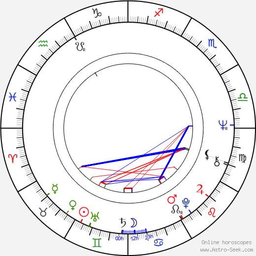 Patti LaBelle tema natale, oroscopo, Patti LaBelle oroscopi gratuiti, astrologia