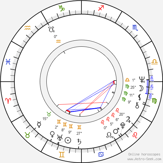 Ritva Holmberg birth chart, biography, wikipedia 2018, 2019