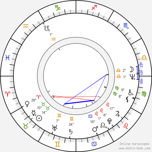 Russi Taylor birth chart, biography, wikipedia 2019, 2020