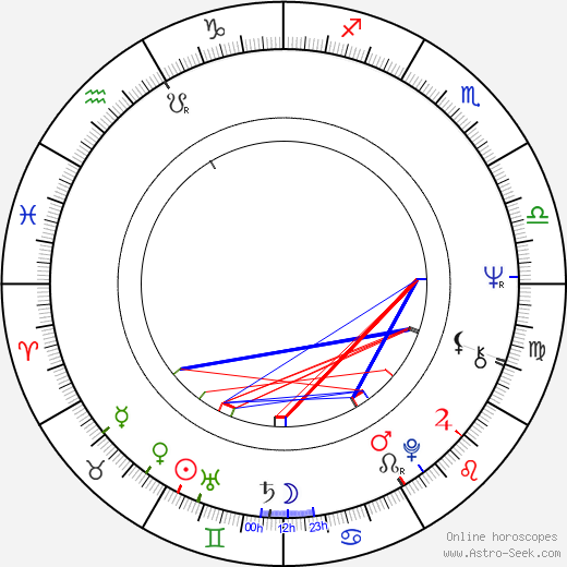 Rustam Khamdamov birth chart, Rustam Khamdamov astro natal horoscope, astrology