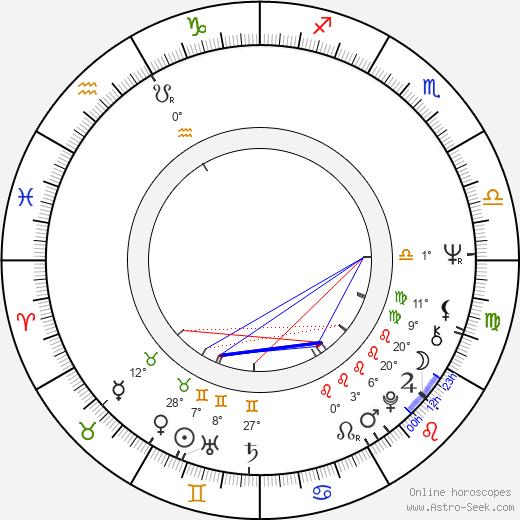 Sondra Locke birth chart, biography, wikipedia 2019, 2020