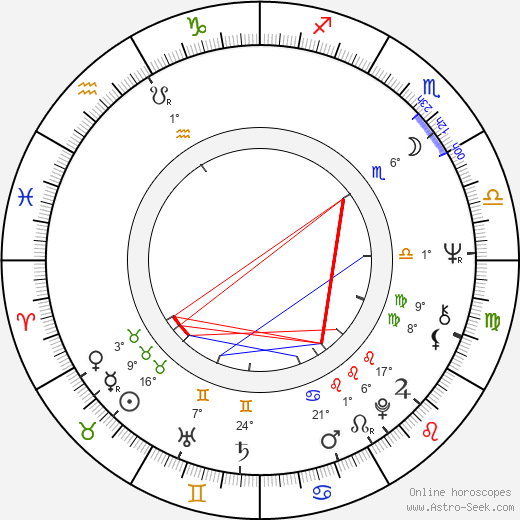 Vladimír Drha birth chart, biography, wikipedia 2017, 2018