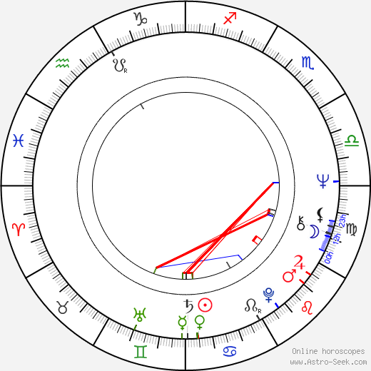 Annie Sinigalia день рождения гороскоп, Annie Sinigalia Натальная карта онлайн