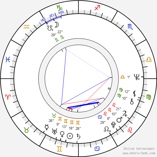 Bernard Queysanne birth chart, biography, wikipedia 2017, 2018