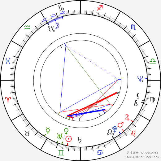 Bernard Queysanne astro natal birth chart, Bernard Queysanne horoscope, astrology