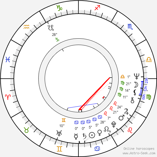 Dardano Sacchetti birth chart, biography, wikipedia 2019, 2020