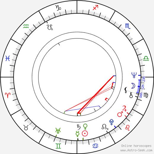 Dardano Sacchetti birth chart, Dardano Sacchetti astro natal horoscope, astrology
