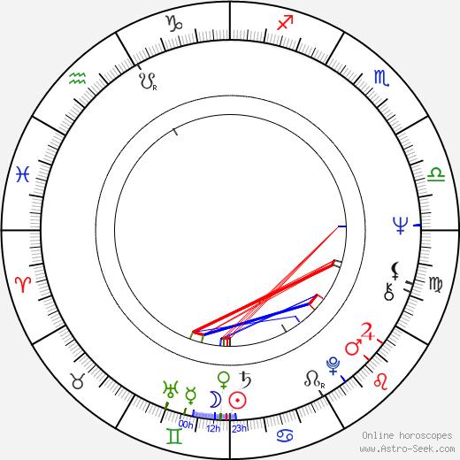 Elizabeth Ercy день рождения гороскоп, Elizabeth Ercy Натальная карта онлайн