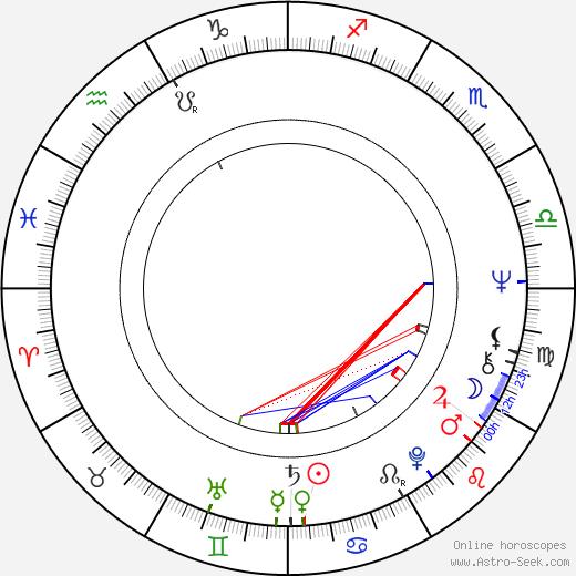 Gary Bayer birth chart, Gary Bayer astro natal horoscope, astrology
