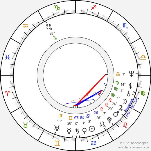 Gary David Goldberg birth chart, biography, wikipedia 2019, 2020