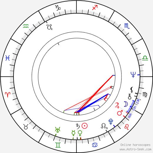 Gary David Goldberg astro natal birth chart, Gary David Goldberg horoscope, astrology